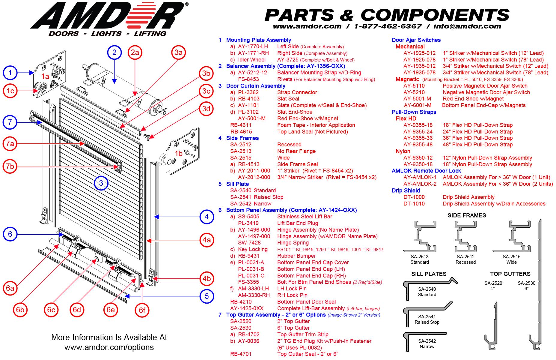 Parts & Components - AMDOR